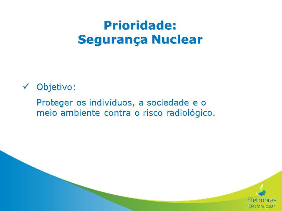 Prioridade: Segurança Nuclear Objetivo: Objetivo: Proteger os indivíduos, a sociedade e o meio ambiente contra o risco radiológico. Proteger os indiví