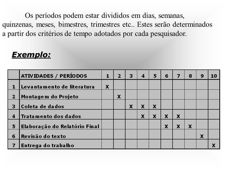 Os períodos podem estar divididos em dias, semanas, quinzenas, meses, bimestres, trimestres etc.. Estes serão determinados a partir dos critérios de t