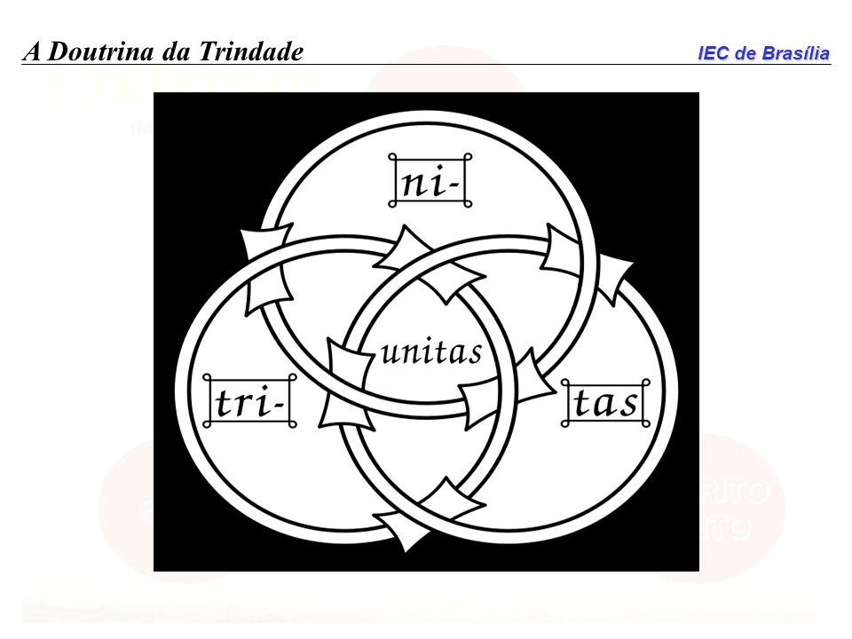 IEC de Brasília A Doutrina da Trindade