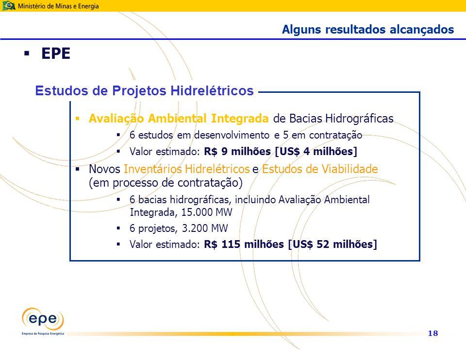 18 Avaliação Ambiental Integrada de Bacias Hidrográficas 6 estudos em desenvolvimento e 5 em contratação Valor estimado: R$ 9 milhões [US$ 4 milhões] Novos Inventários Hidrelétricos e Estudos de Viabilidade (em processo de contratação) 6 bacias hidrográficas, incluindo Avaliação Ambiental Integrada, 15.000 MW 6 projetos, 3.200 MW Valor estimado: R$ 115 milhões [US$ 52 milhões] Estudos de Projetos Hidrelétricos EPE Alguns resultados alcançados