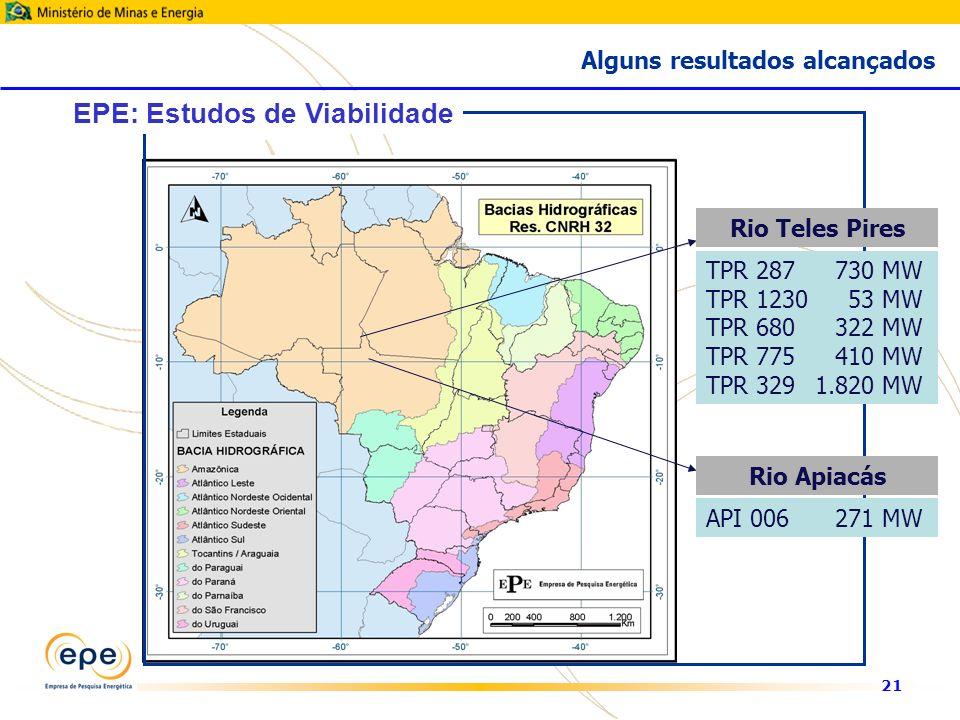 21 EPE: Estudos de Viabilidade TPR 287730 MW TPR 123053 MW TPR 680322 MW TPR 775410 MW TPR 3291.820 MW Rio Teles Pires Rio Apiacás API 006271 MW Alguns resultados alcançados