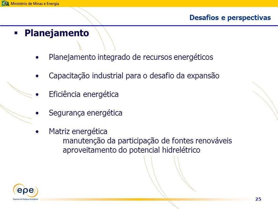25 Planejamento integrado de recursos energéticos Capacitação industrial para o desafio da expansão Eficiência energética Segurança energética Matriz energética manutenção da participação de fontes renováveis aproveitamento do potencial hidrelétrico Planejamento Desafios e perspectivas