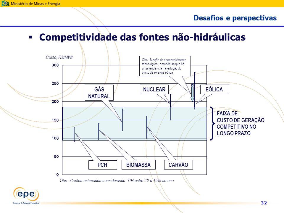 32 Competitividade das fontes não-hidráulicas NUCLEAR CARVÃO BIOMASSA PCH EÓLICAGÁS NATURAL FAIXA DE CUSTO DE GERAÇÃO COMPETITIVO NO LONGO PRAZO Custo, R$/MWh Obs.: função do desenvolvimento tecnológico, entende-se que há uma tendência na redução do custo da energia eólica.