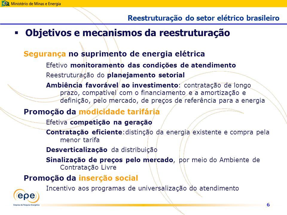 6 Objetivos e mecanismos da reestruturação Reestruturação do setor elétrico brasileiro Efetiva competição na geração Contratação eficiente:distinção da energia existente e compra pela menor tarifa Desverticalização da distribuição Sinalização de preços pelo mercado, por meio do Ambiente de Contratação Livre Segurança no suprimento de energia elétrica Efetivo monitoramento das condições de atendimento Reestruturação do planejamento setorial Ambiência favorável ao investimento: contratação de longo prazo, compatível com o financiamento e a amortização e definição, pelo mercado, de preços de referência para a energia Promoção da modicidade tarifária Promoção da inserção social Incentivo aos programas de universalização do atendimento