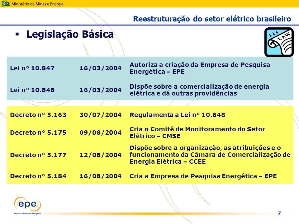 7 Legislação Básica Reestruturação do setor elétrico brasileiro Lei n° 10.84716/03/2004 Autoriza a criação da Empresa de Pesquisa Energética – EPE Lei n° 10.84816/03/2004 Dispõe sobre a comercialização de energia elétrica e dá outras providências Decreto n° 5.16330/07/2004Regulamenta a Lei n° 10.848 Decreto n° 5.17509/08/2004 Cria o Comitê de Monitoramento do Setor Elétrico – CMSE Decreto n° 5.17712/08/2004 Dispõe sobre a organização, as atribuições e o funcionamento da Câmara de Comercialização de Energia Elétrica – CCEE Decreto n° 5.18416/08/2004Cria a Empresa de Pesquisa Energética – EPE