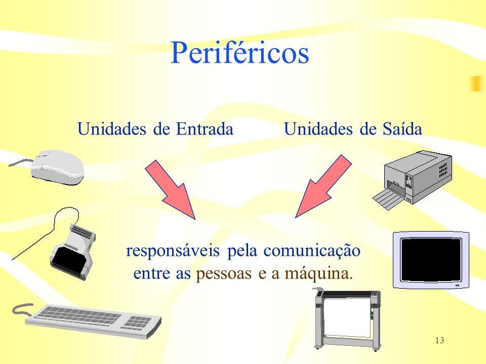 13 Periféricos Unidades de EntradaUnidades de Saída responsáveis pela comunicação entre as pessoas e a máquina.