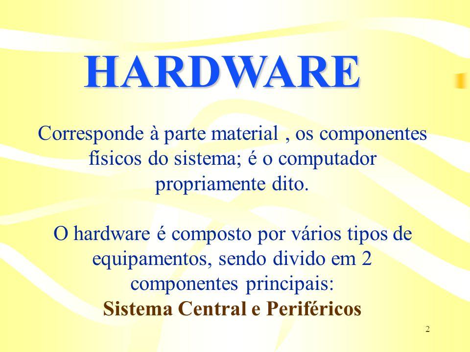 2 HARDWARE Corresponde à parte material, os componentes físicos do sistema; é o computador propriamente dito. O hardware é composto por vários tipos d