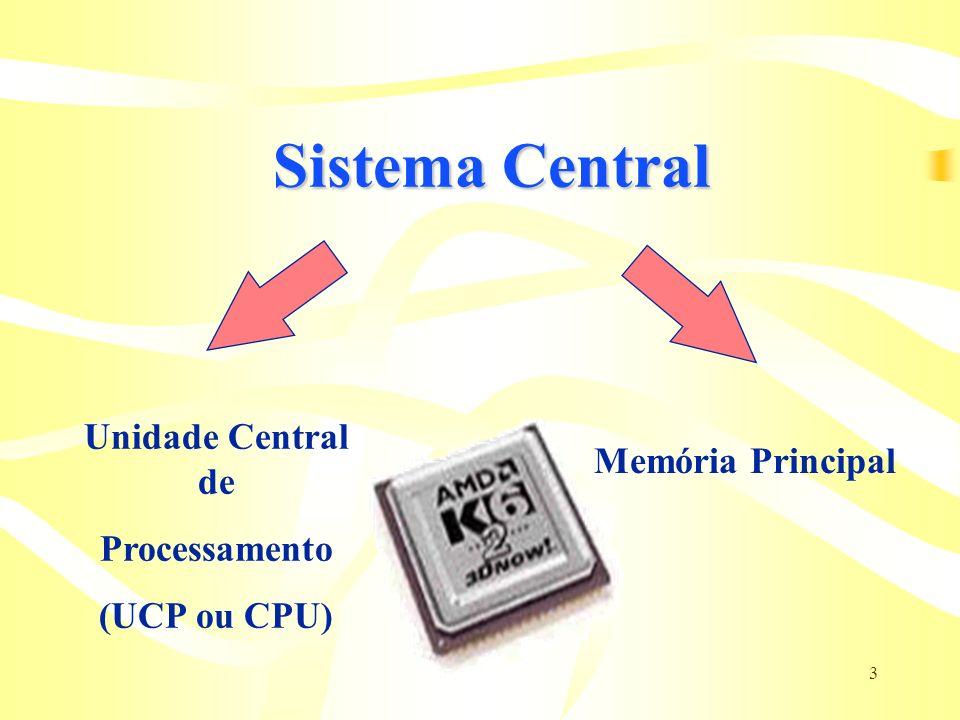 3 Sistema Central Unidade Central de Processamento (UCP ou CPU) Memória Principal
