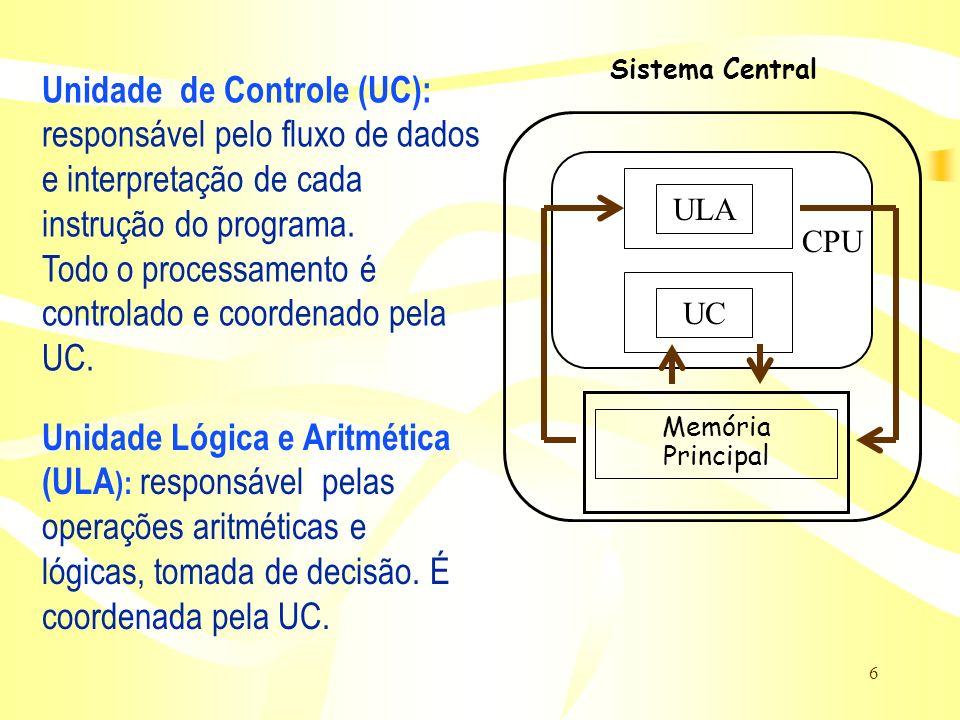 6 Unidade de Controle (UC): responsável pelo fluxo de dados e interpretação de cada instrução do programa. Todo o processamento é controlado e coorden