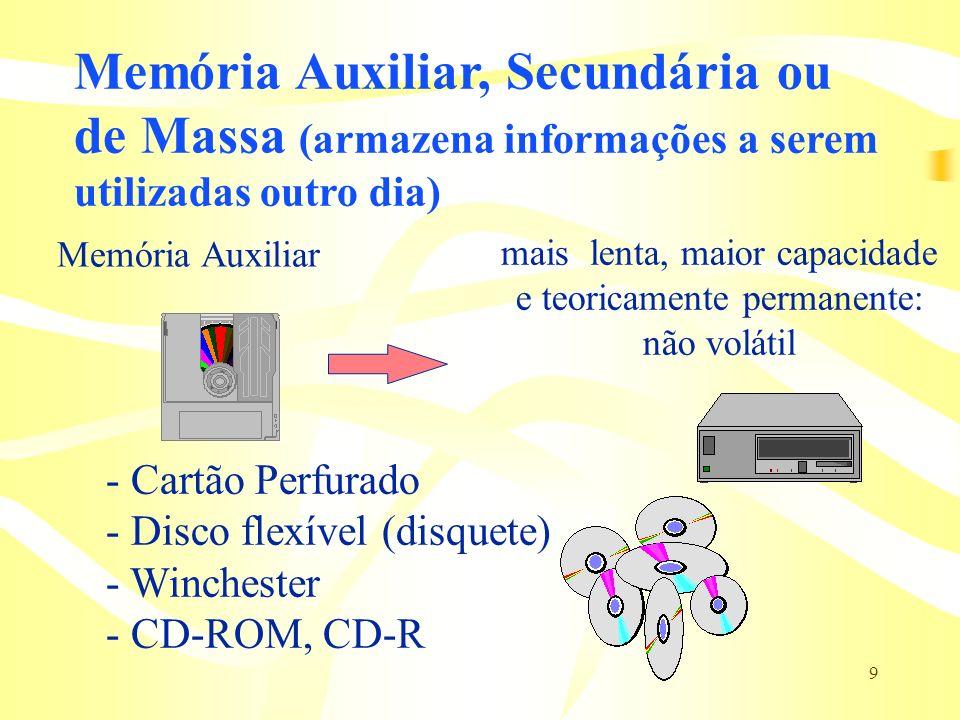 9 Memória Auxiliar, Secundária ou de Massa (armazena informações a serem utilizadas outro dia) - Cartão Perfurado - Disco flexível (disquete) - Winche
