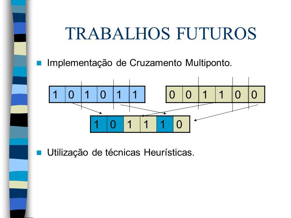 TRABALHOS FUTUROS Implementação de Cruzamento Multiponto. Utilização de técnicas Heurísticas. 001100 101011 101110