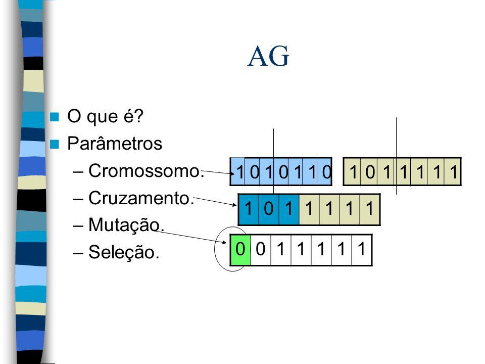 AG O que é? Parâmetros –Cromossomo. –Cruzamento. –Mutação. –Seleção. 1010110 1011111 1011111 0011111