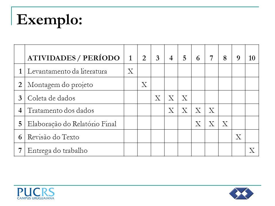 Exemplo: ATIVIDADES / PERÍODO12345678910 1Levantamento da literaturaX 2Montagem do projeto X 3Coleta de dados XXX 4Tratamento dos dados XXXX 5Elaboraç