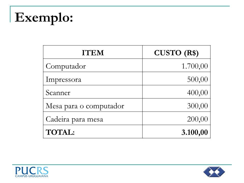 Exemplo: ITEMCUSTO (R$) Computador1.700,00 Impressora500,00 Scanner400,00 Mesa para o computador300,00 Cadeira para mesa200,00 TOTAL:3.100,00