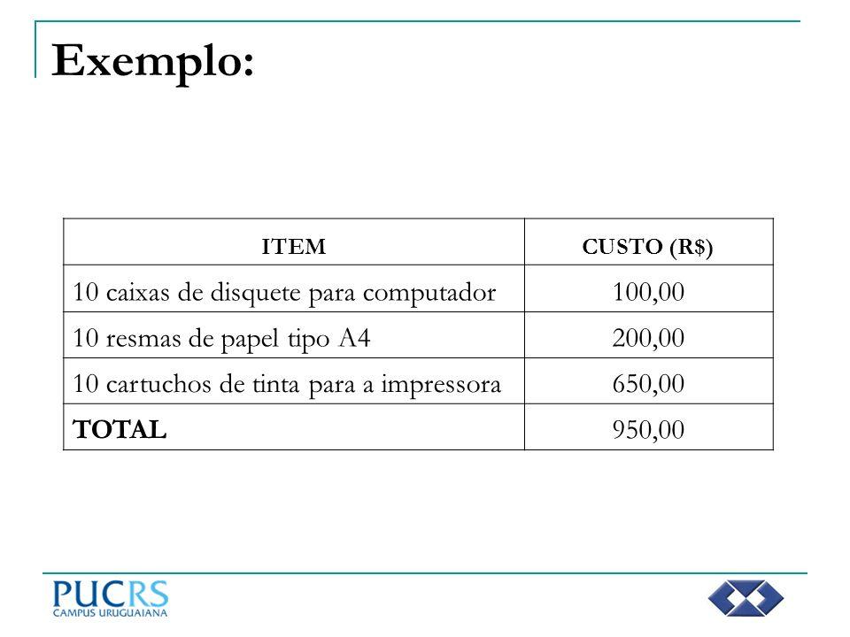 Exemplo: ITEMCUSTO (R$) 10 caixas de disquete para computador100,00 10 resmas de papel tipo A4200,00 10 cartuchos de tinta para a impressora650,00 TOT