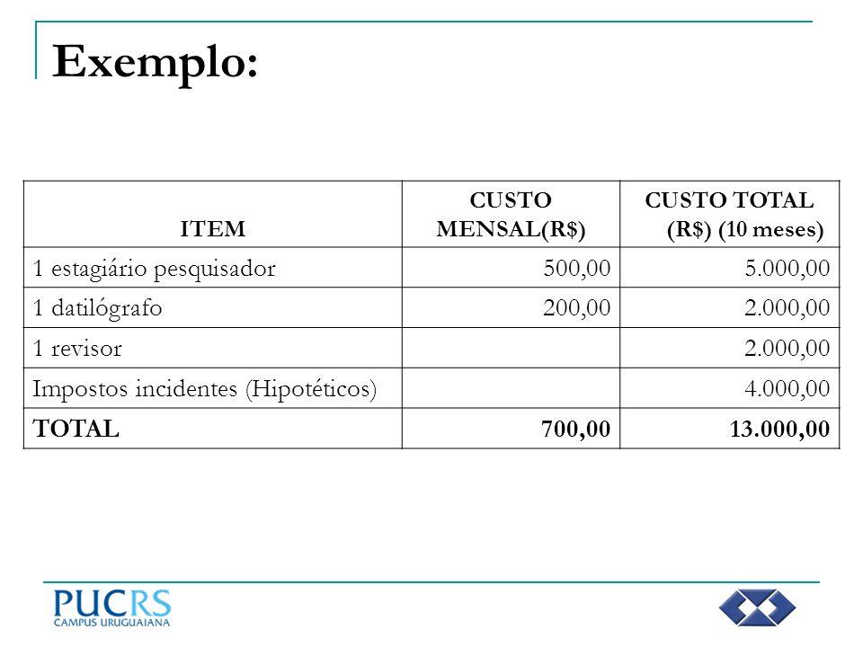 Exemplo: ITEM CUSTO MENSAL(R$) CUSTO TOTAL (R$) (10 meses) 1 estagiário pesquisador500,005.000,00 1 datilógrafo200,002.000,00 1 revisor 2.000,00 Impos