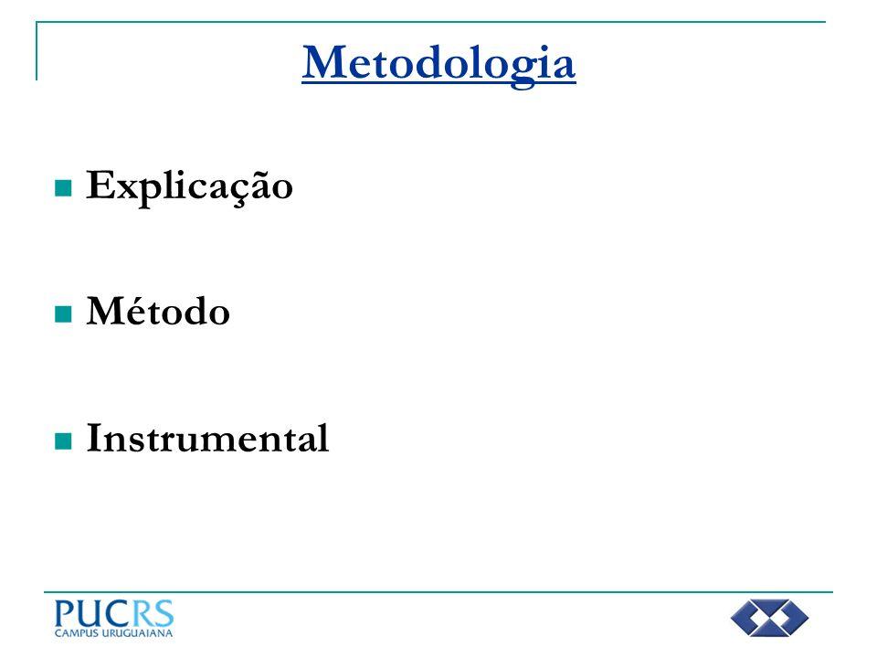 Metodologia Explicação Método Instrumental