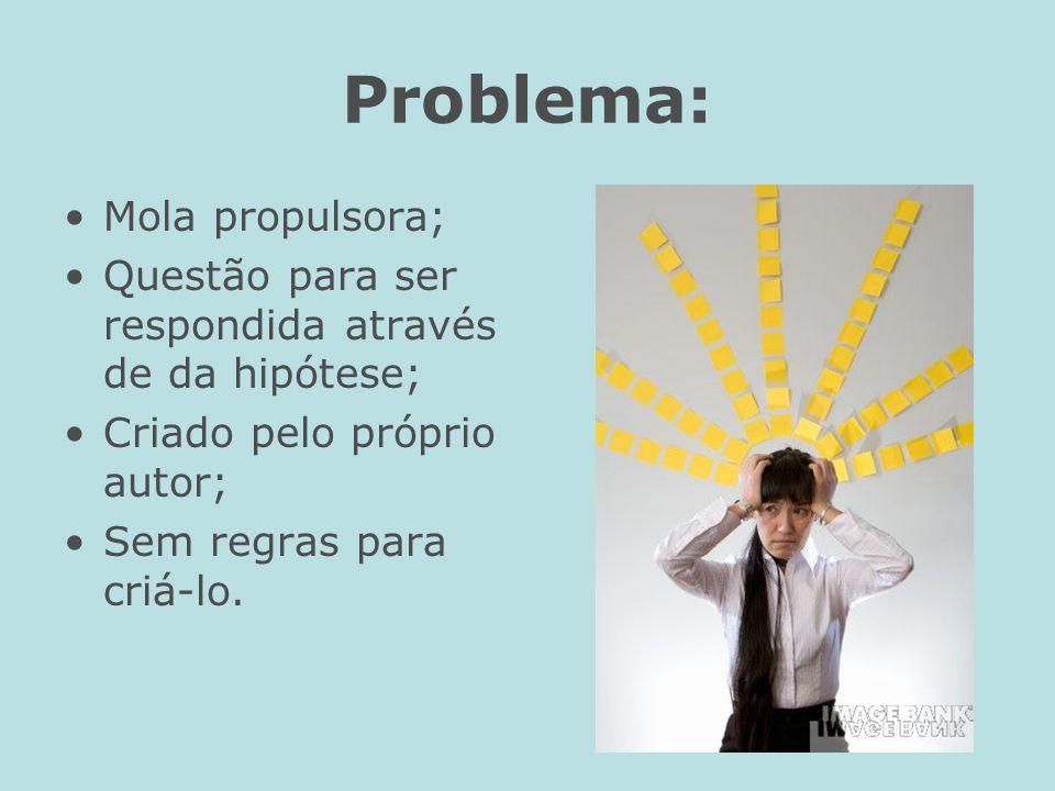 Problema: Mola propulsora; Questão para ser respondida através de da hipótese; Criado pelo próprio autor; Sem regras para criá-lo.