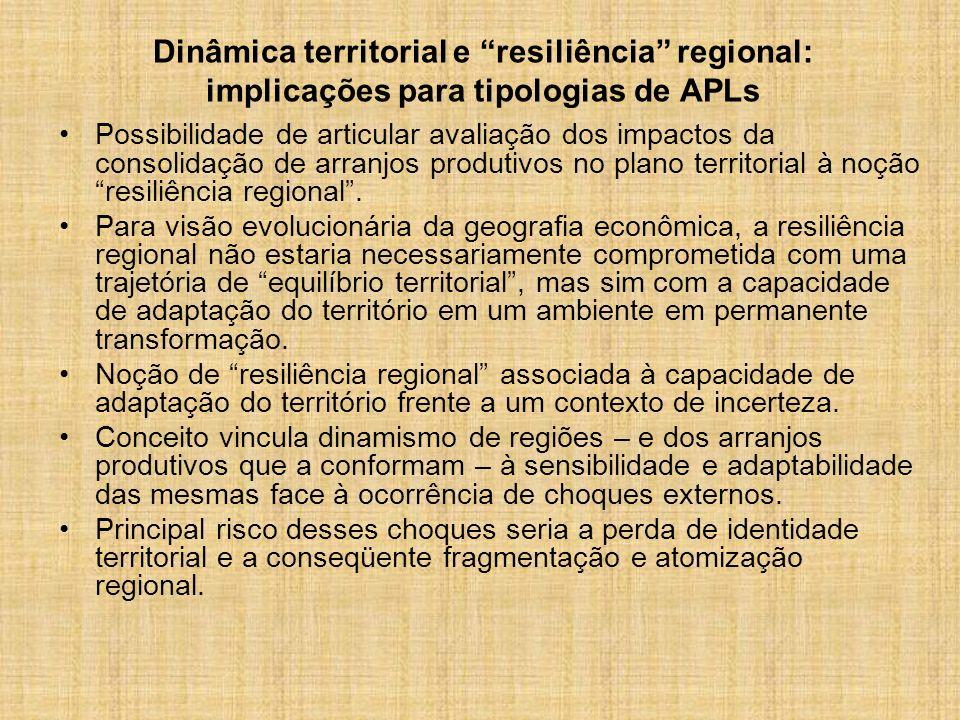 Dinâmica territorial e resiliência regional: implicações para tipologias de APLs Possibilidade de articular avaliação dos impactos da consolidação de arranjos produtivos no plano territorial à noção resiliência regional.