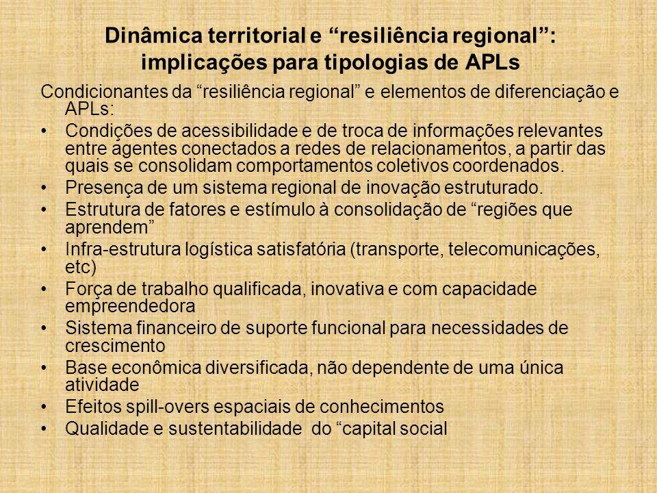 Dinâmica territorial e resiliência regional: implicações para tipologias de APLs Condicionantes da resiliência regional e elementos de diferenciação e APLs: Condições de acessibilidade e de troca de informações relevantes entre agentes conectados a redes de relacionamentos, a partir das quais se consolidam comportamentos coletivos coordenados.