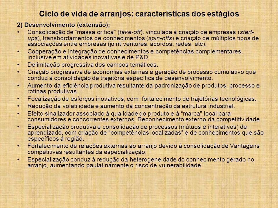 Ciclo de vida de arranjos: características dos estágios 2) Desenvolvimento (extensão); Consolidação de massa crítica (take-off).