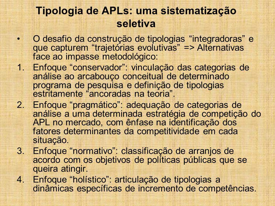 Tipologia de APLs: uma sistematização seletiva Possibilidade de desconstrução de tipologias a partir da identificação dos procedimentos metodológicos que orientam a sua construção.