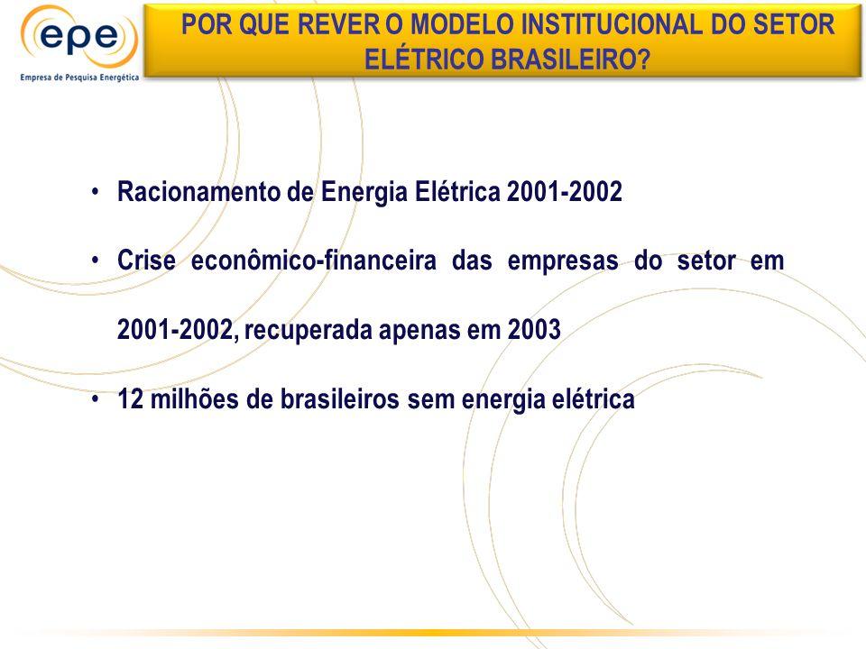 Racionamento de Energia Elétrica 2001-2002 Crise econômico-financeira das empresas do setor em 2001-2002, recuperada apenas em 2003 12 milhões de bras