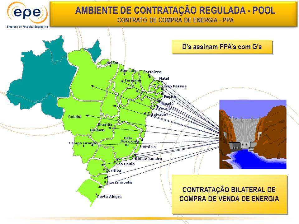 CONTRATAÇÃO BILATERAL DE COMPRA DE VENDA DE ENERGIA AMBIENTE DE CONTRATAÇÃO REGULADA - POOL CONTRATO DE COMPRA DE ENERGIA - PPA Ds assinam PPAs com Gs