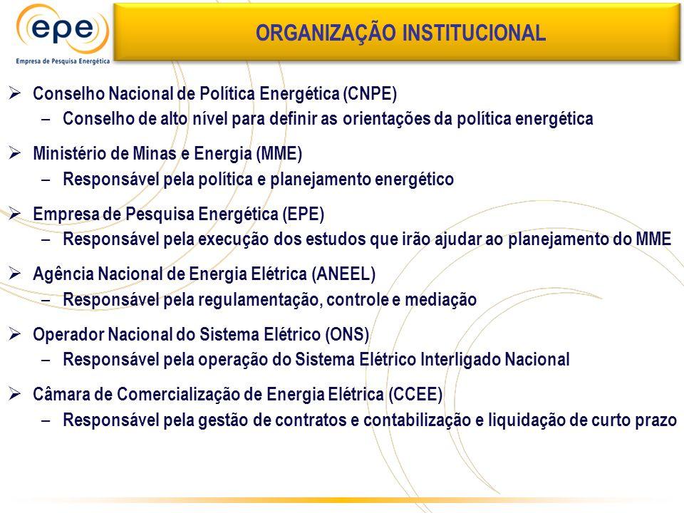 Conselho Nacional de Política Energética (CNPE) – Conselho de alto nível para definir as orientações da política energética Ministério de Minas e Ener