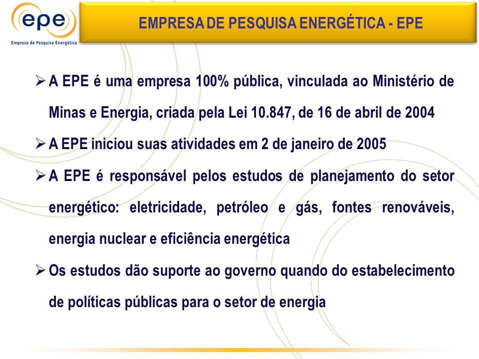 EMPRESA DE PESQUISA ENERGÉTICA - EPE A EPE é uma empresa 100% pública, vinculada ao Ministério de Minas e Energia, criada pela Lei 10.847, de 16 de ab