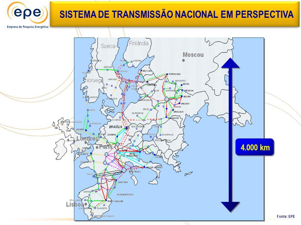 Fonte: EPE SISTEMA DE TRANSMISSÃO NACIONAL EM PERSPECTIVA 4.000 km