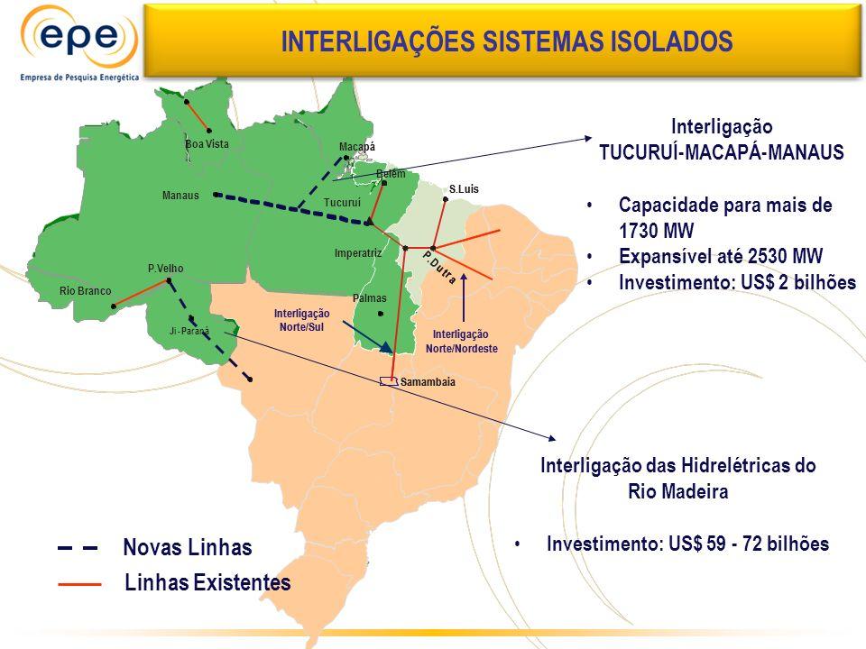 Samambaia Interligação Norte/Sul Imperatriz S.Luis Belém P. D u t r a Tucuruí Interligação Norte/Nordeste P.Velho Ji-Paraná Rio Branco Manaus Boa Vist
