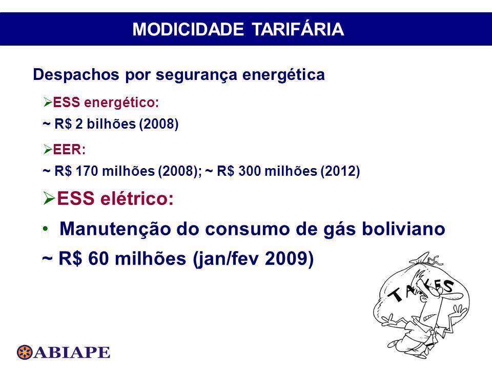 Despachos por segurança energética ESS energético: ~ R$ 2 bilhões (2008) EER: ~ R$ 170 milhões (2008); ~ R$ 300 milhões (2012) MODICIDADE TARIFÁRIA ES