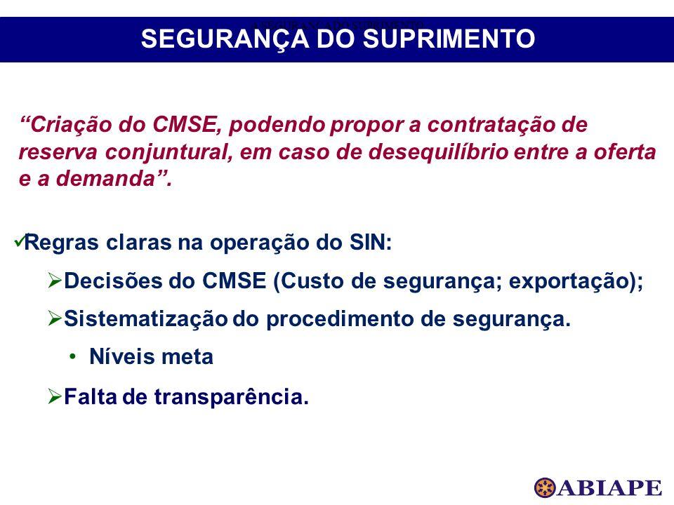 Criação do CMSE, podendo propor a contratação de reserva conjuntural, em caso de desequilíbrio entre a oferta e a demanda. A SEGURANÇA DO SUPRIMENTO S
