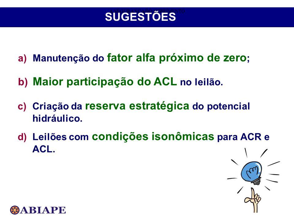 a)Manutenção do fator alfa próximo de zero ; b) Maior participação do ACL no leilão. c)Criação da reserva estratégica do potencial hidráulico. A SEGUR