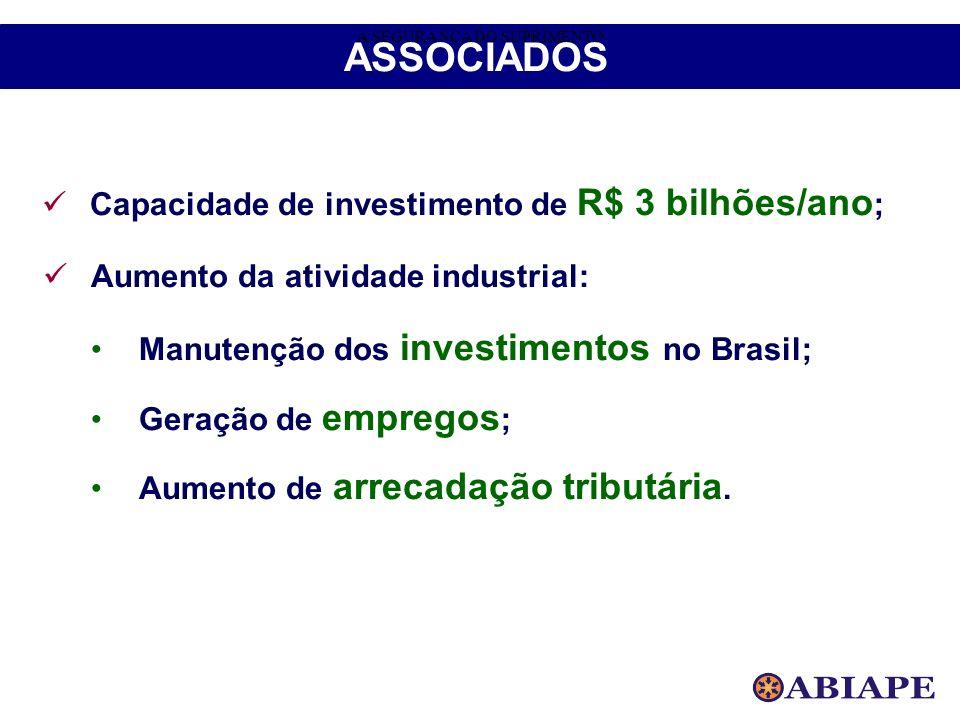 Capacidade de investimento de R$ 3 bilhões/ano ; Aumento da atividade industrial: Manutenção dos investimentos no Brasil; Geração de empregos ; Aument
