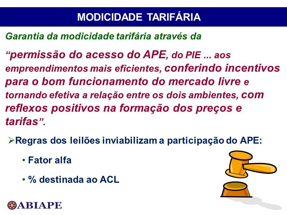 Regras dos leilões inviabilizam a participação do APE: Fator alfa % destinada ao ACL Garantia da modicidade tarifária através da permissão do acesso d