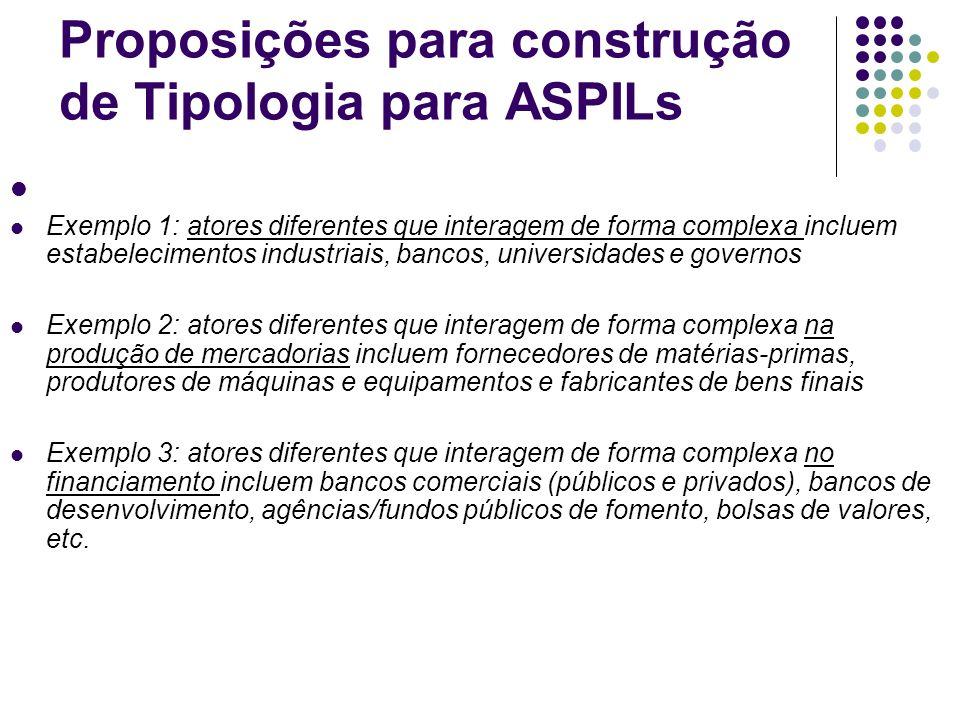 Proposições para construção de Tipologia para ASPILs Exemplo 1: atores diferentes que interagem de forma complexa incluem estabelecimentos industriais