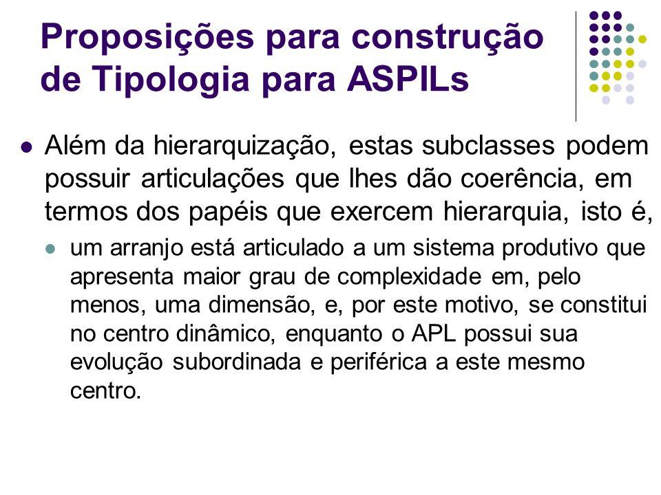 Proposições para construção de Tipologia para ASPILs Além da hierarquização, estas subclasses podem possuir articulações que lhes dão coerência, em te