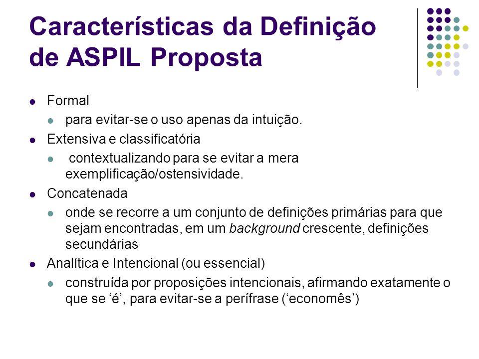 Características da Definição de ASPIL Proposta Formal para evitar-se o uso apenas da intuição. Extensiva e classificatória contextualizando para se ev