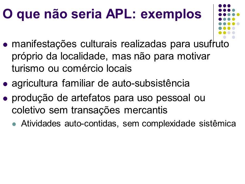 O que não seria APL: exemplos manifestações culturais realizadas para usufruto próprio da localidade, mas não para motivar turismo ou comércio locais
