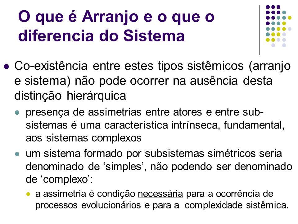 O que é Arranjo e o que o diferencia do Sistema Co-existência entre estes tipos sistêmicos (arranjo e sistema) não pode ocorrer na ausência desta dist