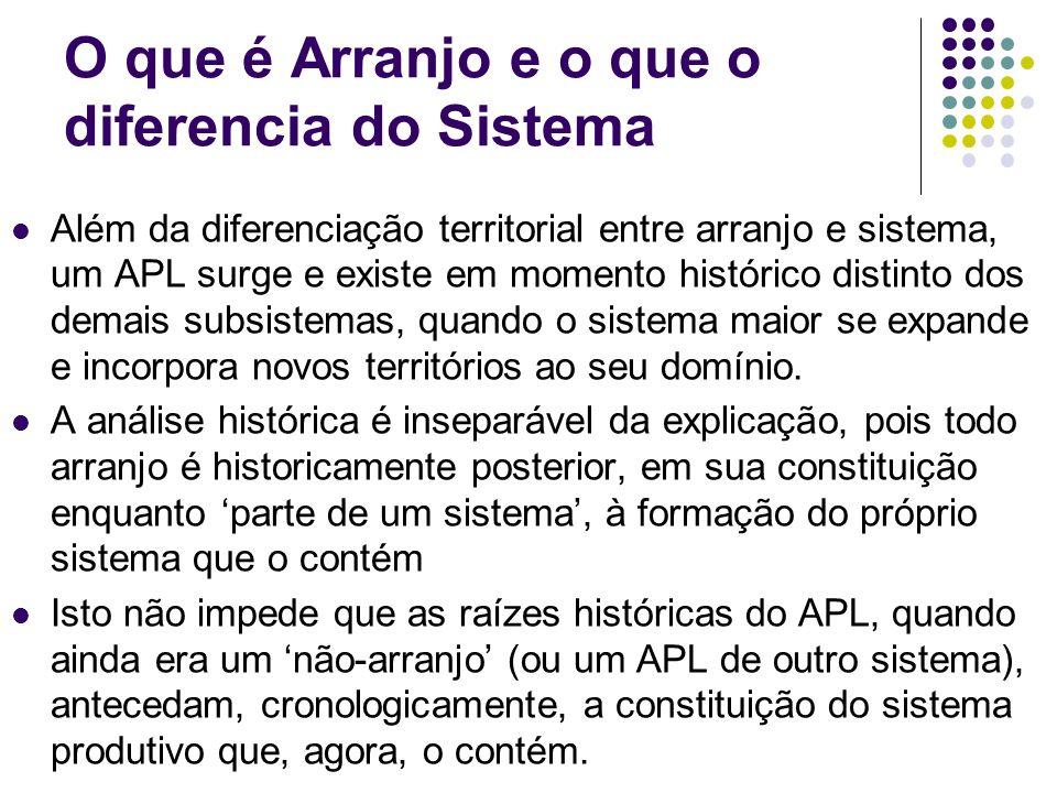 O que é Arranjo e o que o diferencia do Sistema Além da diferenciação territorial entre arranjo e sistema, um APL surge e existe em momento histórico