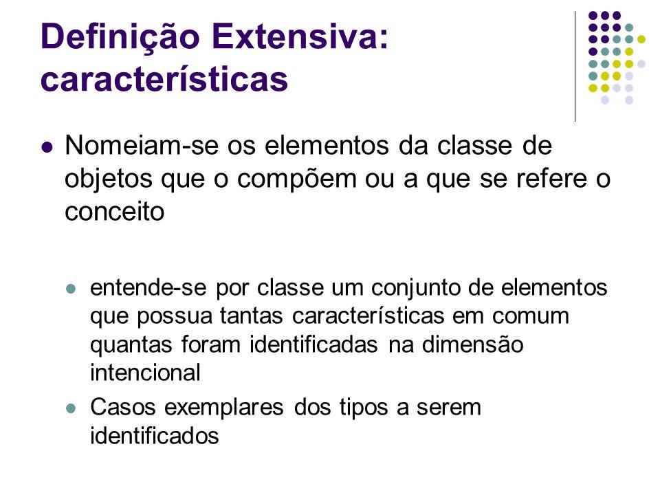 Definição Extensiva: características Nomeiam-se os elementos da classe de objetos que o compõem ou a que se refere o conceito entende-se por classe um
