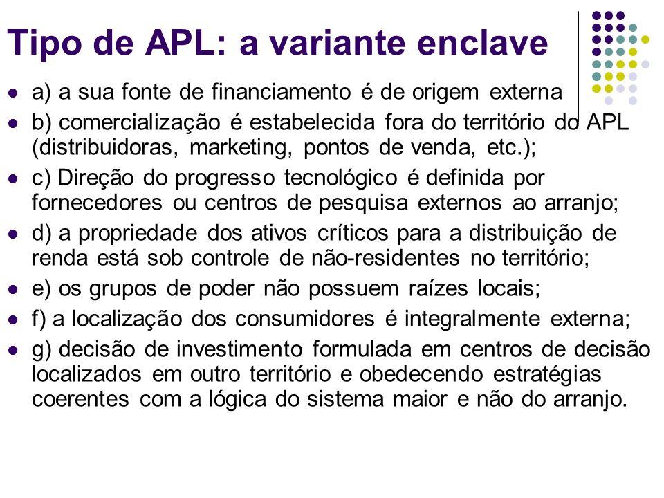 Tipo de APL: a variante enclave a) a sua fonte de financiamento é de origem externa b) comercialização é estabelecida fora do território do APL (distr
