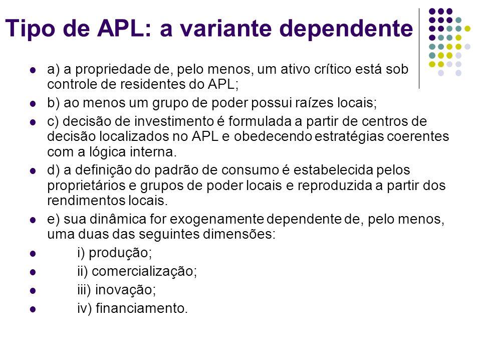 Tipo de APL: a variante dependente a) a propriedade de, pelo menos, um ativo crítico está sob controle de residentes do APL; b) ao menos um grupo de p