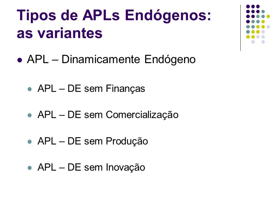 Tipos de APLs Endógenos: as variantes APL – Dinamicamente Endógeno APL – DE sem Finanças APL – DE sem Comercialização APL – DE sem Produção APL – DE s