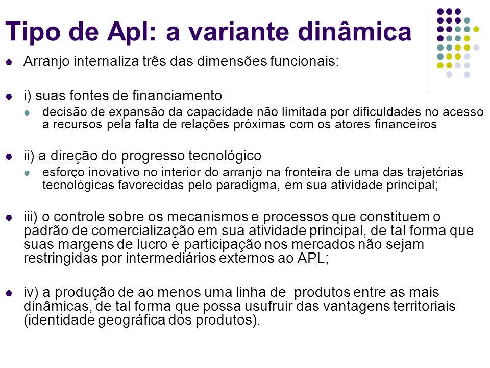 Tipo de Apl: a variante dinâmica Arranjo internaliza três das dimensões funcionais: i) suas fontes de financiamento decisão de expansão da capacidade