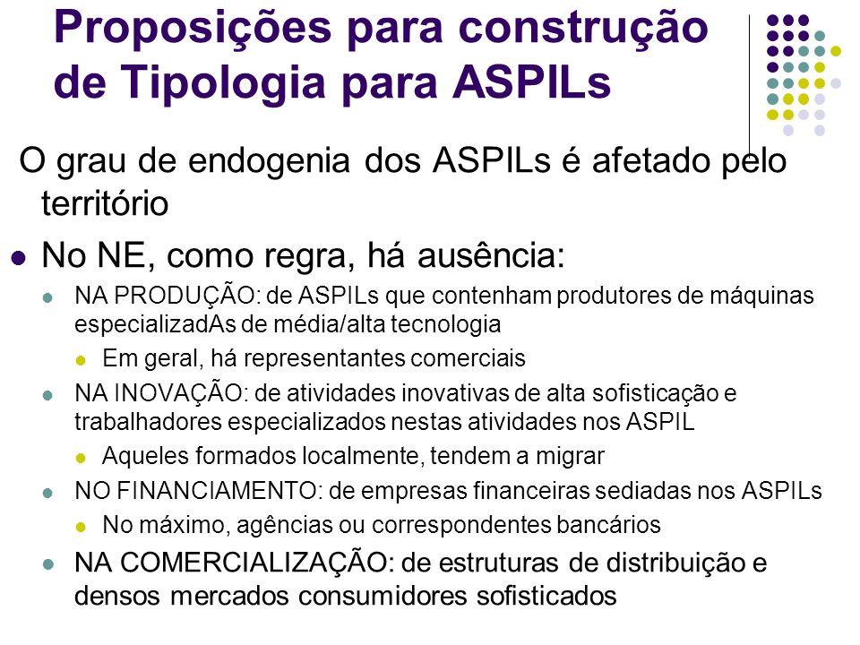 Proposições para construção de Tipologia para ASPILs O grau de endogenia dos ASPILs é afetado pelo território No NE, como regra, há ausência: NA PRODU