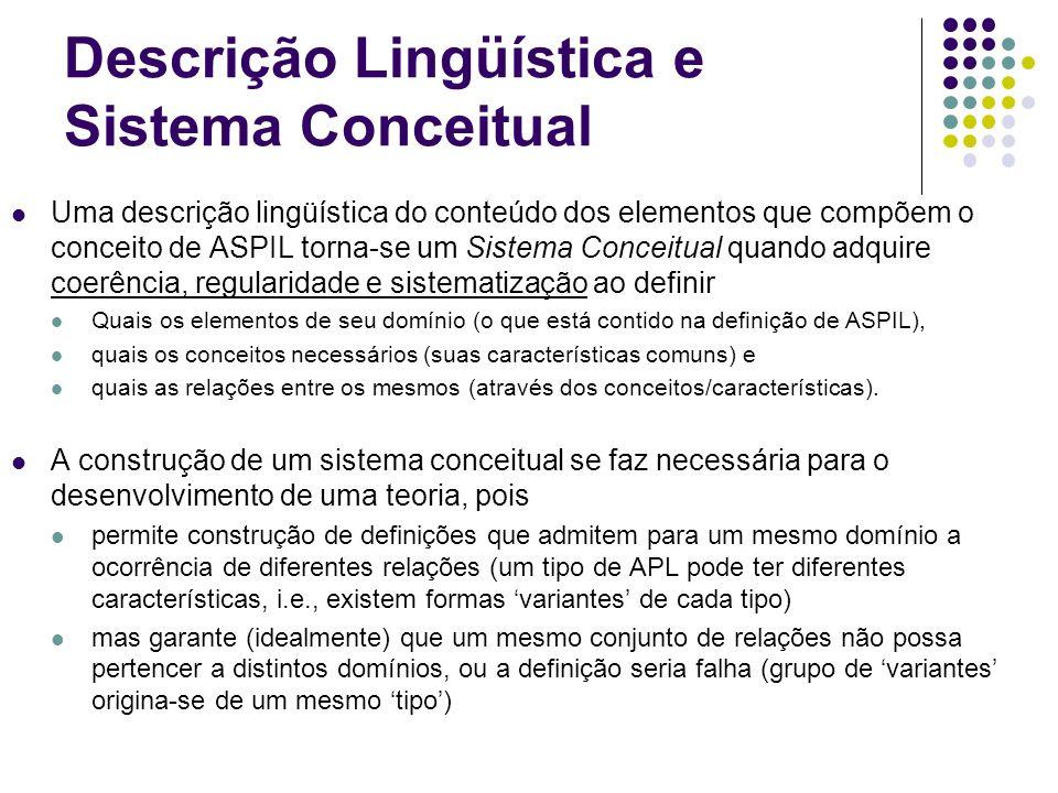 Descrição Lingüística e Sistema Conceitual Uma descrição lingüística do conteúdo dos elementos que compõem o conceito de ASPIL torna-se um Sistema Con